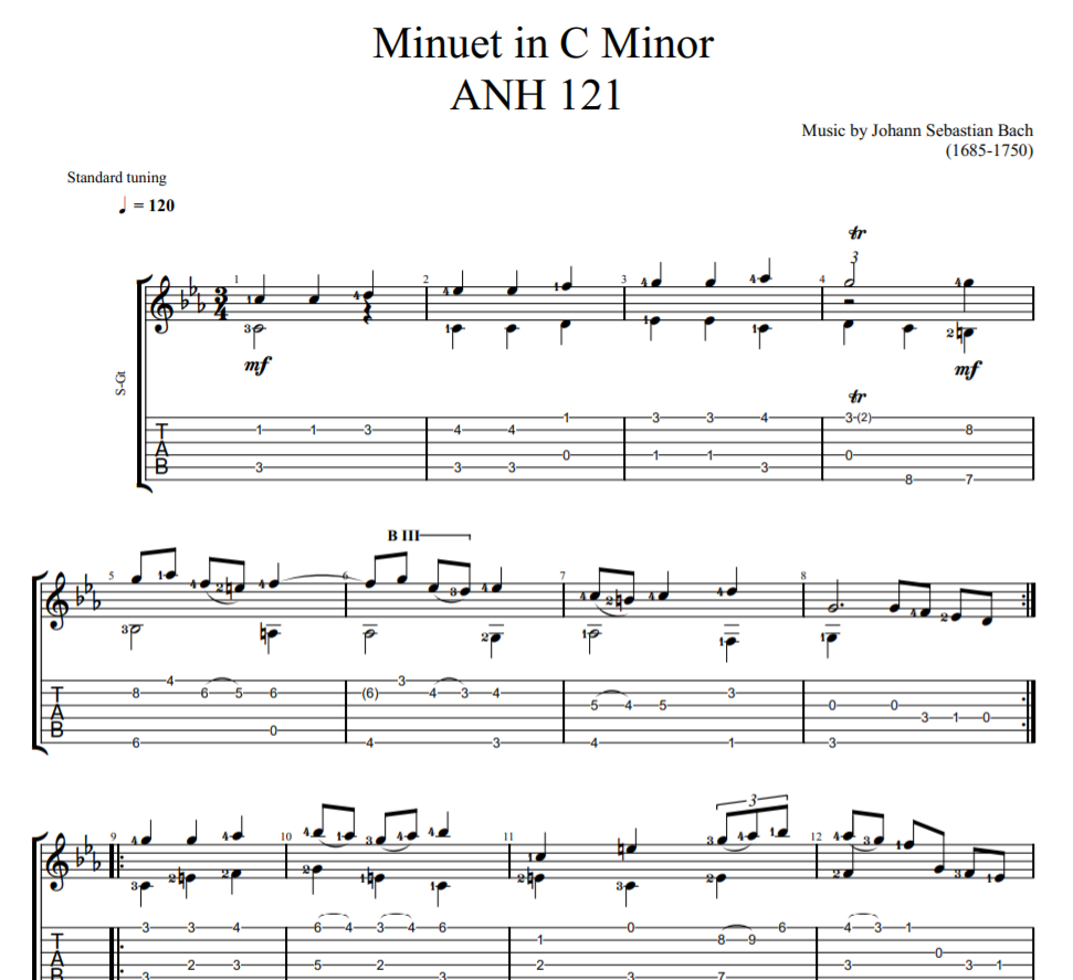 Minuet in C Minor ANH 121 sheet music for guitar tab